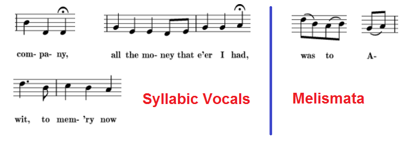 3 Analysis Of The Parting Glass International Baccalaureate Music